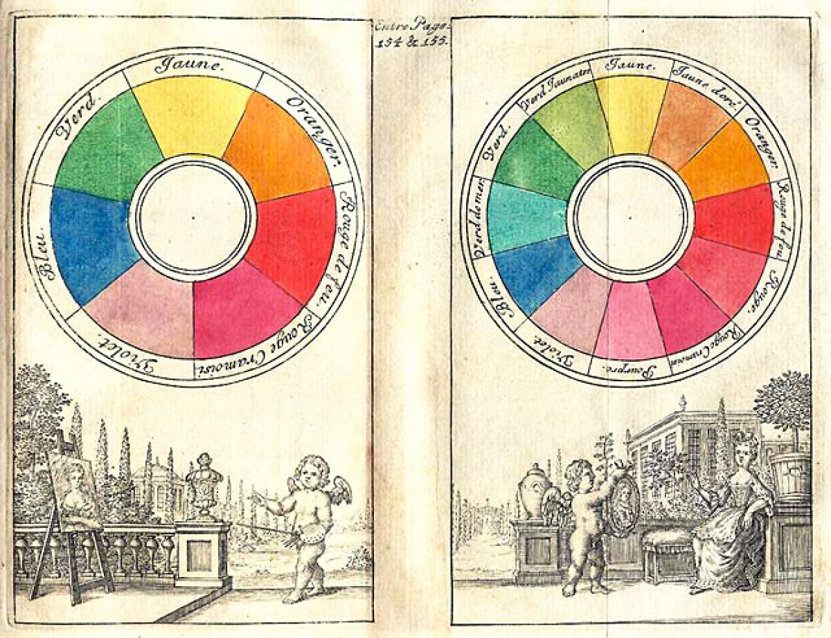 Colors have been of great importance throughout the centuries of human history